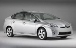 Welke Auto Kan Jij Het Beste Kopen?