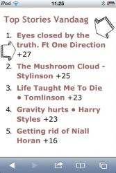 Eyes closed by the truth. Ft One Direction